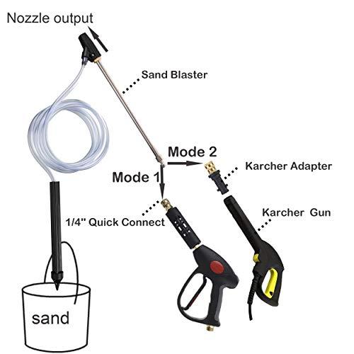 M MINGLE best pressure washing sand blasting kits