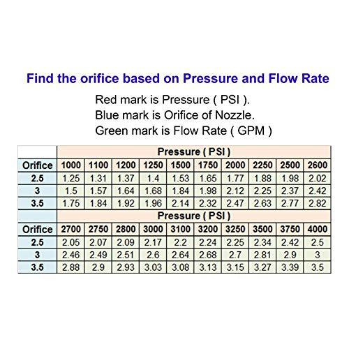 Pressure Washer Sandblasting Kit Reviews