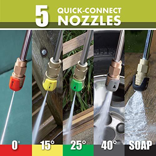 Sun Joe SPX 3000  quick connect nozzle tips