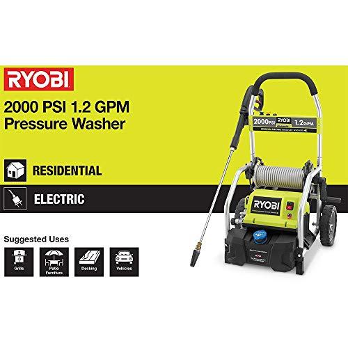 Ryobi RY141900 pressure washer uses