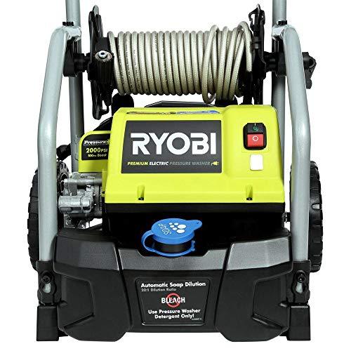 Ryobi RY141900 buyers guide