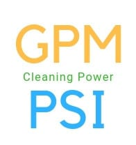 GPM and PSI make up a pressure washers cleaning power